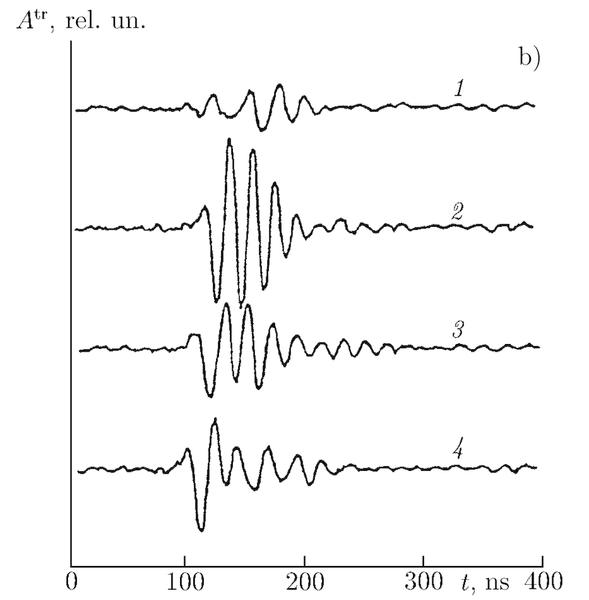 The transitions occurring in the plasma affected by a