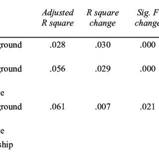 (PDF) International Journal of Entrepreneurship and Small