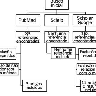 (PDF) Treinamento resistido manual e sua aplicação na