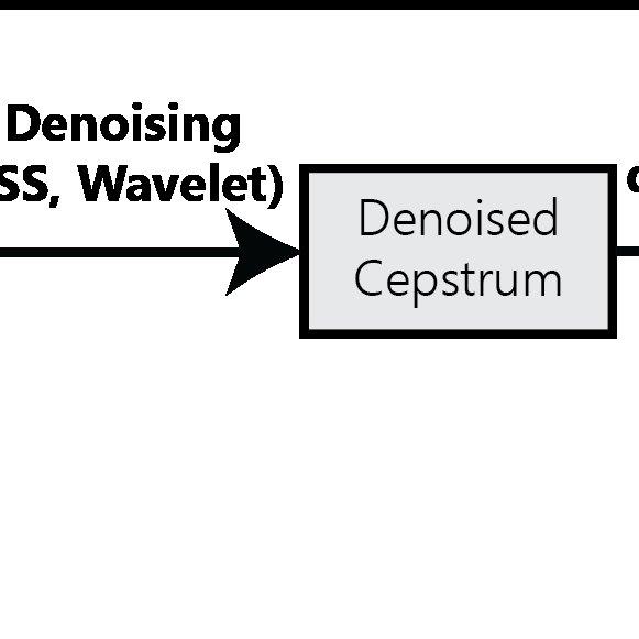 (PDF) Vibration data pre-processing techniques for rolling