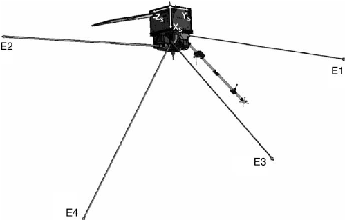 ICE sensor configuration on the DEMETER satellite
