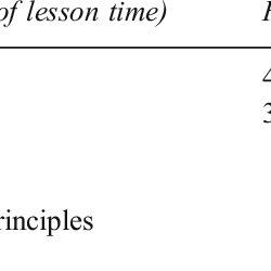 (PDF) Using a disciplinary discourse lens to explore how