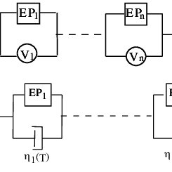 (PDF) Three-dimensional Thermo-viscoplastic Behaviour of