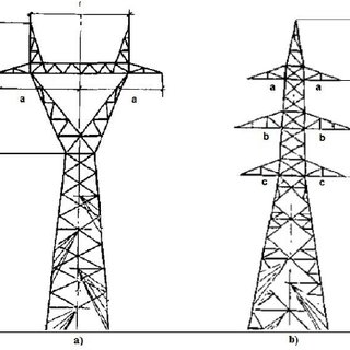 Single circuit (a) and double circuit (b) transmission