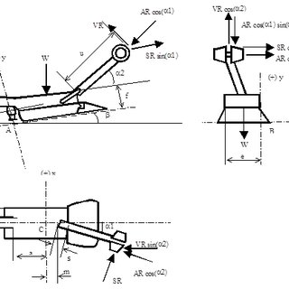 (PDF) An Assessment of Stability Analysis of Roadheaders