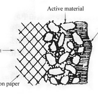 Schematic structure of a membrane electrode assembly (MEA