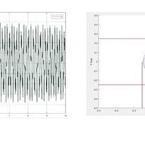 (PDF) Orbit Analysis For Imbalance Fault Detection In