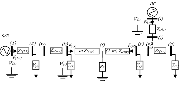 single line diagram of power distribution renault clio wiring a system with dg connected downstream the faulted section