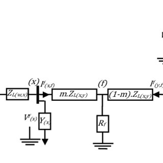 (PDF) Single phase to ground fault locator for