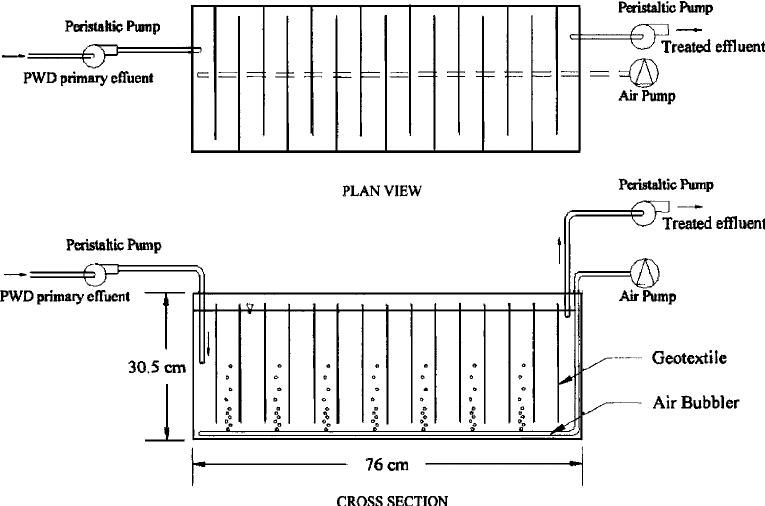 Plan view and cross section of geotextile baffle contact