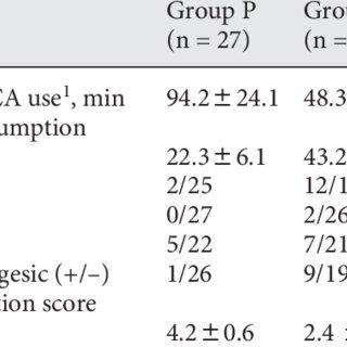 (PDF) Thoracic Paravertebral Block for Postoperative Pain