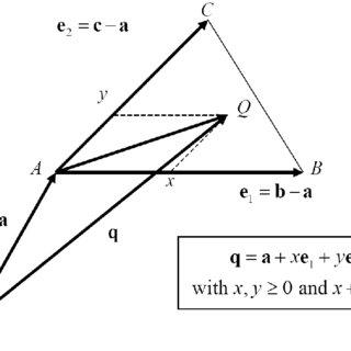 13: Retrieval Statistics (%): State-of-the-Art 3D Shape