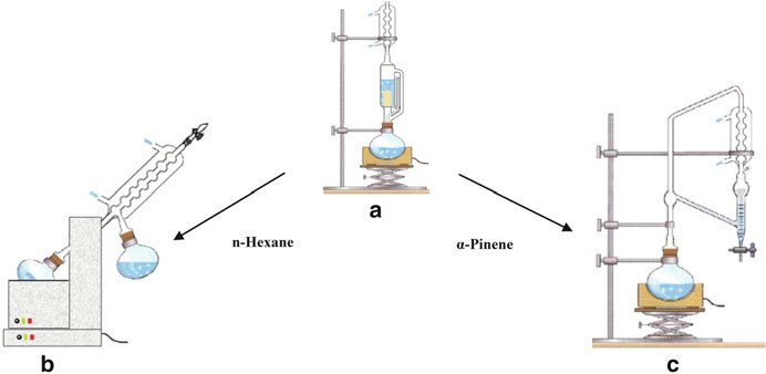 2 Fat extraction and recycling procedure using n-hexane