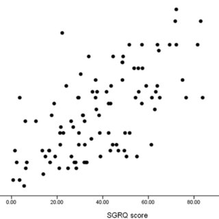 (PDF) Validation of the new COPD assessment test
