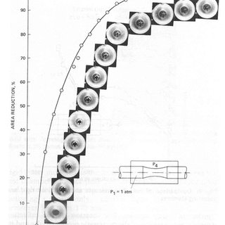 (PDF) An Experimental Study of Pressure Losses in