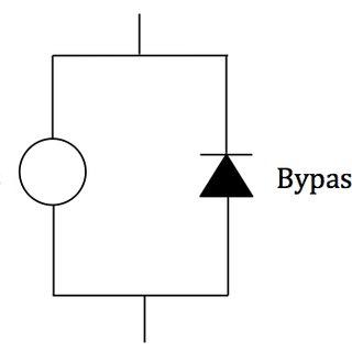 I-V, P-V characteristics waveform of solar cell array