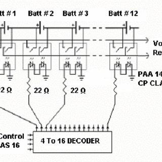 (PDF) Electric vehicle diagnostic and rejuvenation system