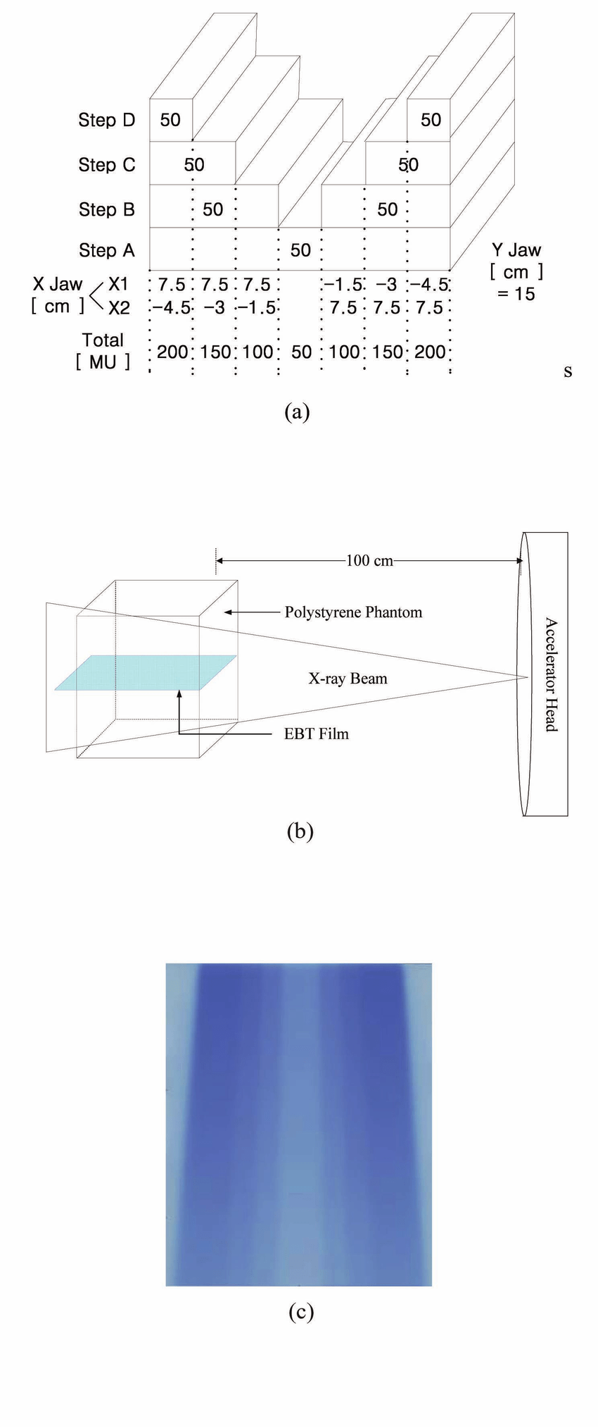 hight resolution of  a irradiation conditions for inverse pyramid shaped beam with download scientific diagram