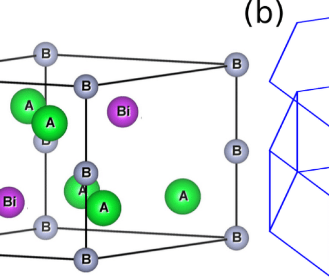 Color Online A Crystal Structure P63 Mmc And