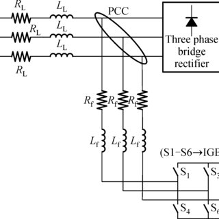 Flowchart of the hysteresis current control technique