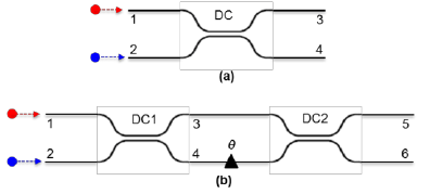 Fig. A.1. Schematic diagrams of the (a) directional