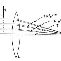 (PDF) Propagating Fourier frequencies vs. carrier