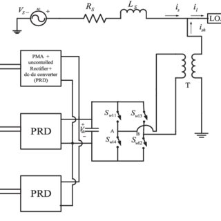 (PDF) Distributed Wind Energy Conversion System Interface