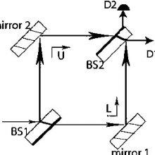 (PDF) Interactive learning tutorials on quantum mechanics