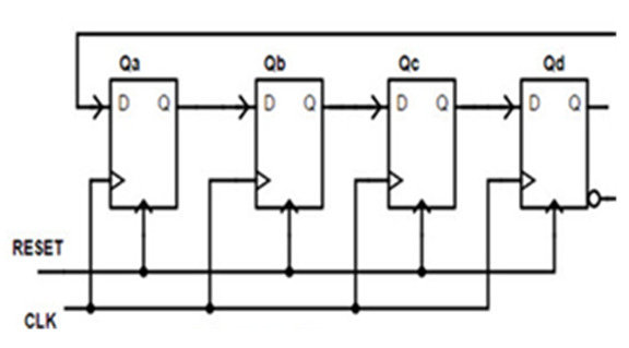 Circuit diagram of Johnson Counter. In Fig 1 we have shown