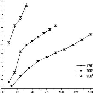 (PDF) Development of a Novel Slow-Releasing Iron−Manganese