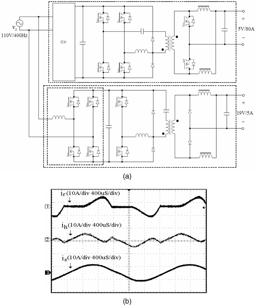 hight resolution of  a schematic diagram of commercial aircraft power system b measured waveforms