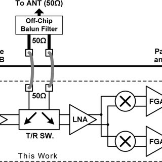 (PDF) A Fully Integrated Ultra-low Insertion Loss T/R