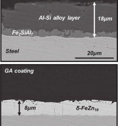 initial coating conditions of the al 10 si coating and galvannealed download scientific diagram [ 850 x 1130 Pixel ]