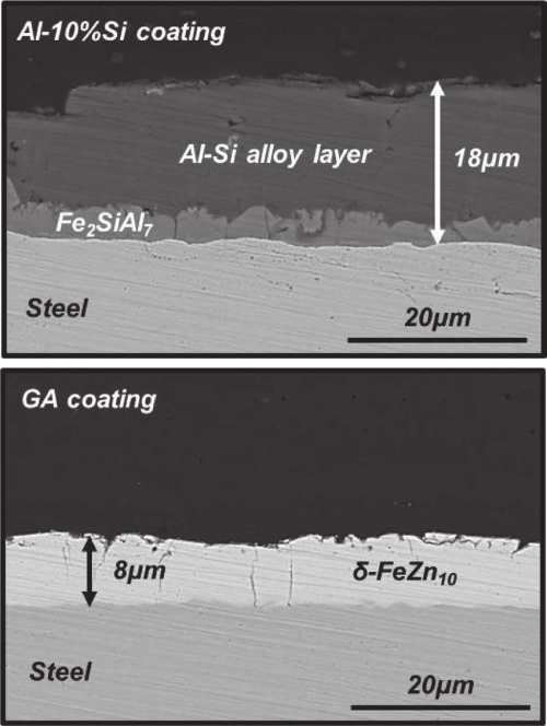 small resolution of initial coating conditions of the al 10 si coating and galvannealed download scientific diagram