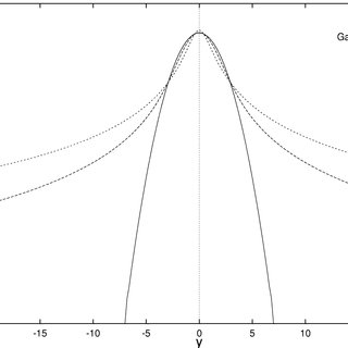 (PDF) Evolutionary Programming Using Mutations Based on