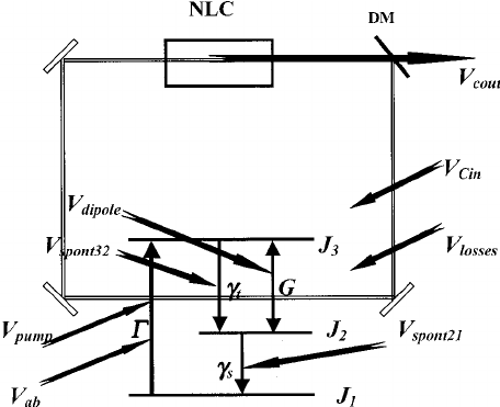 Schematic of a quantum model description of the diode