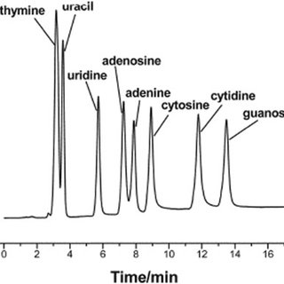 (PDF) ChemInform Abstract: Application of Click Chemistry