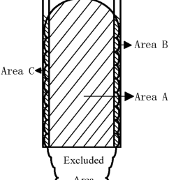 schematic of the wall width tww is the total wall width and eww is [ 800 x 1212 Pixel ]