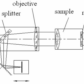 (PDF) The measurement and system error analysis of diopter