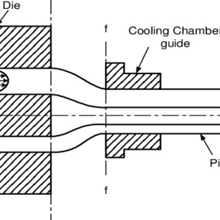A pipe extrusion die decentered to compensate for
