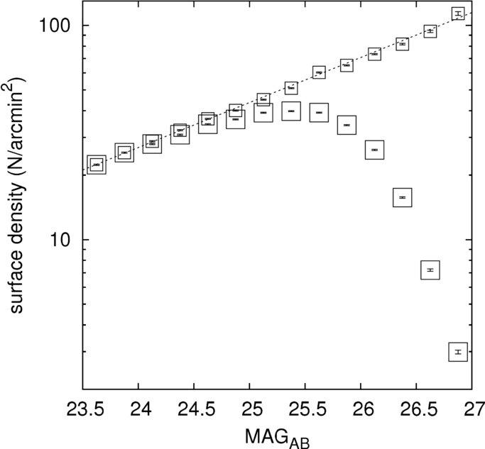 Surface density vs. TENIS J-band magnitude plot. The