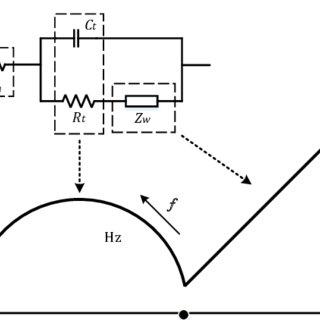 4-wire (Pt100) and 2-wire (Pt1000) ELMB temperature