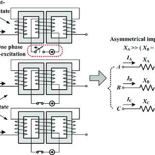 Cavity forward power signal (Ch.1, top), reflected power