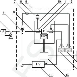 (PDF) Capillary Electrochromatography