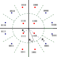 Constellation Diagram Of 16 Psk Clarion Car Radio Stereo Audio Wiring Partitioning For 16-apsk Signal (the Set C... | Download Scientific ...