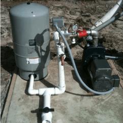 Well Pressure Tank Installation Diagram 2006 Volvo Xc90 Radio Wiring Tank, 5-hp Pump, 2
