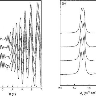 (PDF) Competition Between Rashba Effect and Exchange