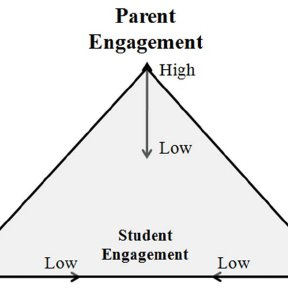 (PDF) The Adolescent Community of Engagement Framework: A