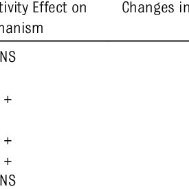 (PDF) Physical Activity for Cognitive and Mental Health in