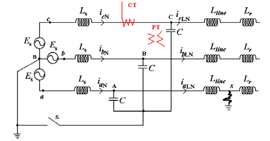 circuit diagram for a single linetoground fault on phase a
